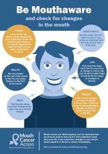 mouth cancer action southampton dentist