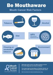 mouth cancer advice in southampton totton